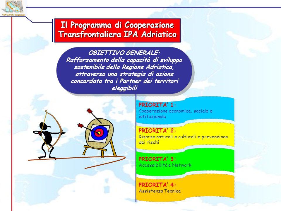 OBIETTIVO GENERALE: Rafforzamento della capacità di sviluppo sostenibile della Regione Adriatica, attraverso una strategia di azione concordata tra i