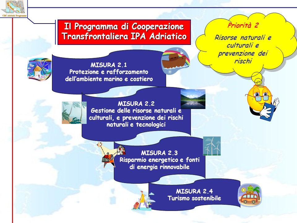 MISURA 2.1 Protezione e rafforzamento dellambiente marino e costiero MISURA 2.2 Gestione delle risorse naturali e culturali, e prevenzione dei rischi naturali e tecnologici MISURA 2.3 Risparmio energetico e fonti di energia rinnovabile MISURA 2.4 Turismo sostenibile Priorità 2 Risorse naturali e culturali e prevenzione dei rischi Priorità 2 Risorse naturali e culturali e prevenzione dei rischi Il Programma di Cooperazione Transfrontaliera IPA Adriatico