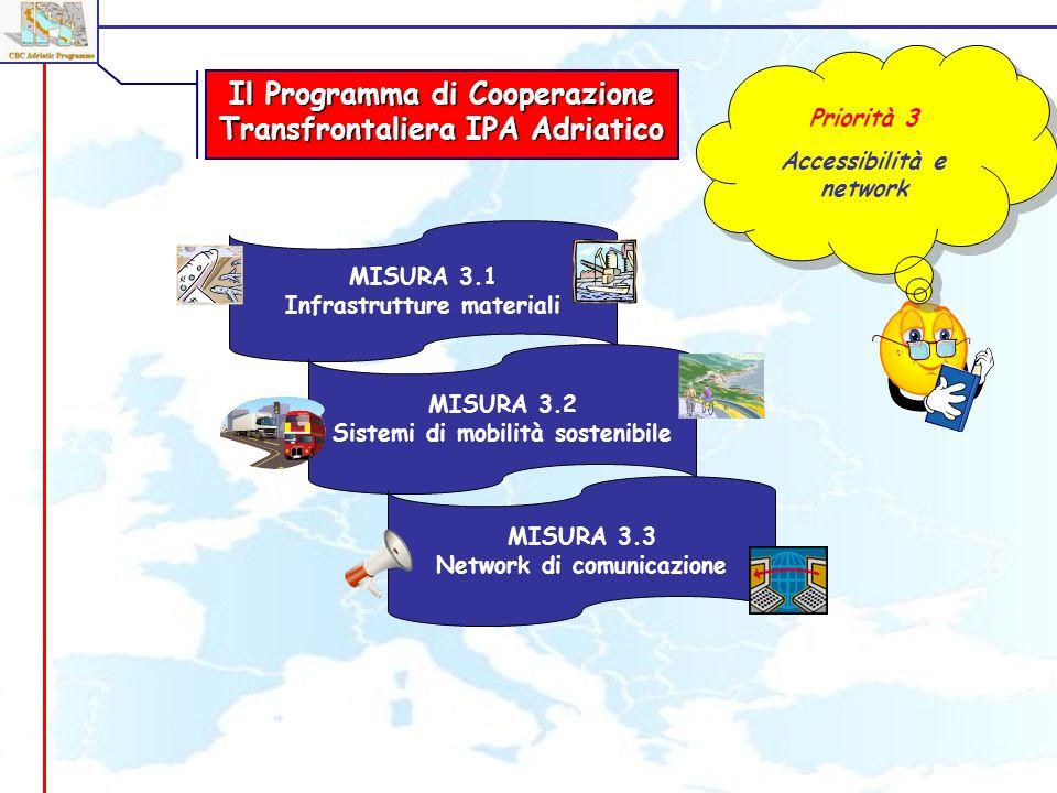 MISURA 3.1 Infrastrutture materiali MISURA 3.2 Sistemi di mobilità sostenibile MISURA 3.3 Network di comunicazione Priorità 3 Accessibilità e network Priorità 3 Accessibilità e network Il Programma di Cooperazione Transfrontaliera IPA Adriatico