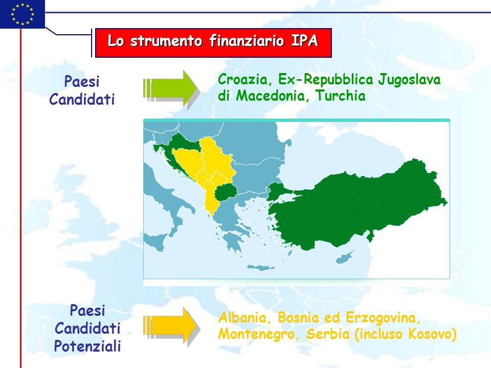 Paesi Candidati Paesi Candidati Potenziali Croazia, Ex-Repubblica Jugoslava di Macedonia, Turchia Albania, Bosnia ed Erzogovina, Montenegro, Serbia (incluso Kosovo) Lo strumento finanziario IPA