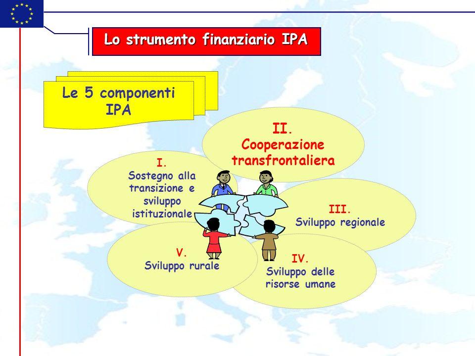 Lo strumento finanziario IPA Le 5 componenti IPA I. Sostegno alla transizione e sviluppo istituzionale II. Cooperazione transfrontaliera III. Sviluppo