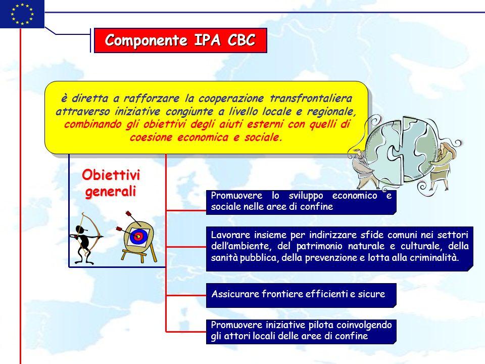 Componente IPA CBC è diretta a rafforzare la cooperazione transfrontaliera attraverso iniziative congiunte a livello locale e regionale, combinando gl