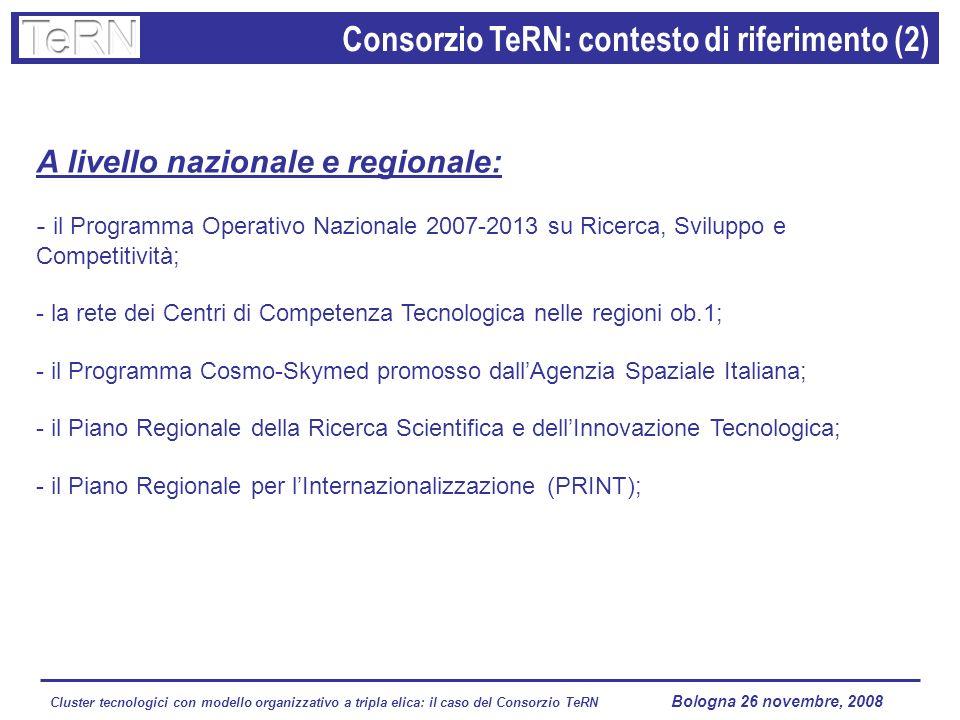 Cluster tecnologici con modello organizzativo a tripla elica: il caso del Consorzio TeRN Lagopesole 16 ottobre 2008 A livello nazionale e regionale: - il Programma Operativo Nazionale 2007-2013 su Ricerca, Sviluppo e Competitività; - la rete dei Centri di Competenza Tecnologica nelle regioni ob.1; - il Programma Cosmo-Skymed promosso dallAgenzia Spaziale Italiana; - il Piano Regionale della Ricerca Scientifica e dellInnovazione Tecnologica; - il Piano Regionale per lInternazionalizzazione (PRINT); Consorzio TeRN: contesto di riferimento (2) Bologna 26 novembre, 2008