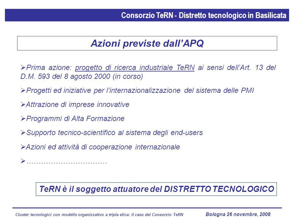 Cluster tecnologici con modello organizzativo a tripla elica: il caso del Consorzio TeRN Lagopesole 16 ottobre 2008 Consorzio TeRN - Distretto tecnolo