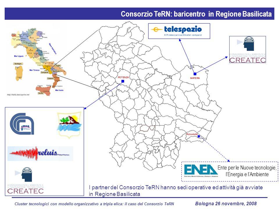 Cluster tecnologici con modello organizzativo a tripla elica: il caso del Consorzio TeRN Lagopesole 16 ottobre 2008 Consorzio TeRN: baricentro in Regi