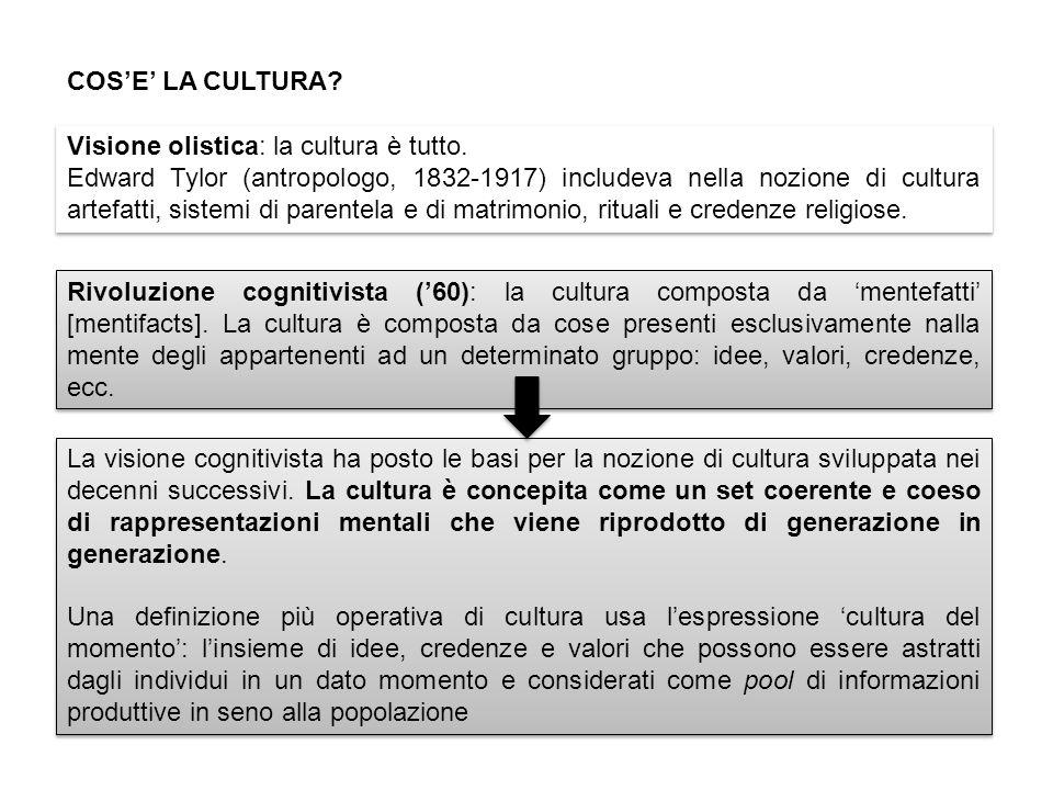 COSE LA CULTURA.Visione olistica: la cultura è tutto.