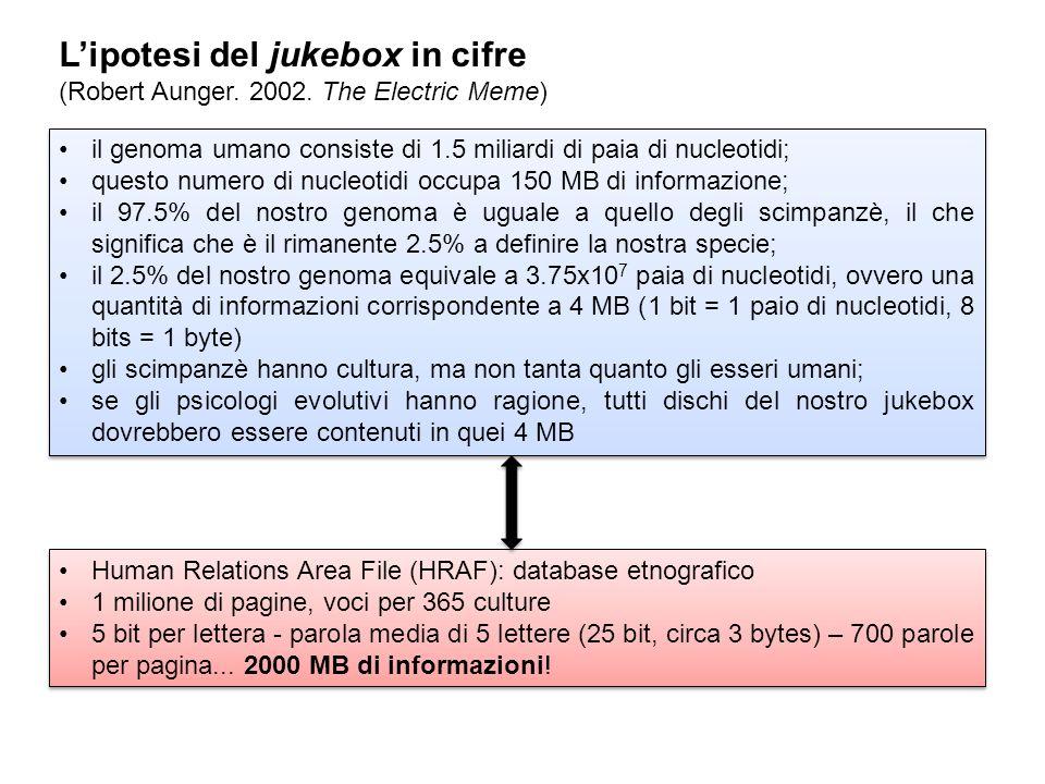 Lipotesi del jukebox in cifre (Robert Aunger.2002.