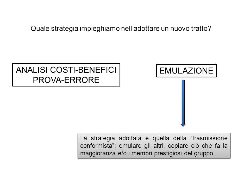 ANALISI COSTI-BENEFICI PROVA-ERRORE EMULAZIONE Quale strategia impieghiamo nelladottare un nuovo tratto.