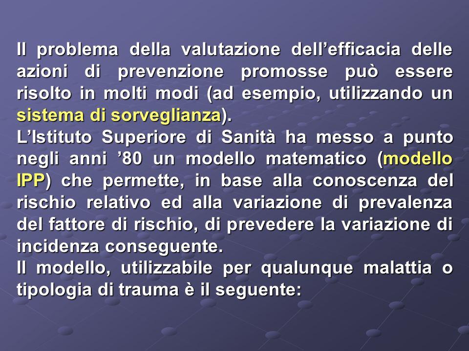 Il problema della valutazione dellefficacia delle azioni di prevenzione promosse può essere risolto in molti modi (ad esempio, utilizzando un sistema di sorveglianza).