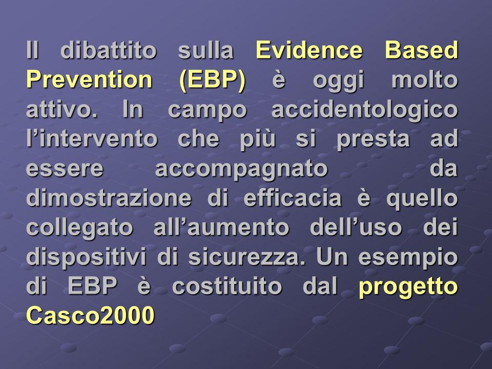 Il dibattito sulla Evidence Based Prevention (EBP) è oggi molto attivo.