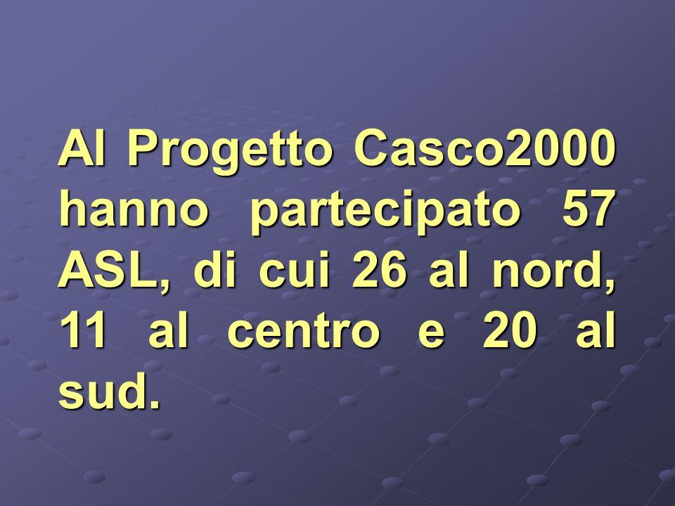Al Progetto Casco2000 hanno partecipato 57 ASL, di cui 26 al nord, 11 al centro e 20 al sud.