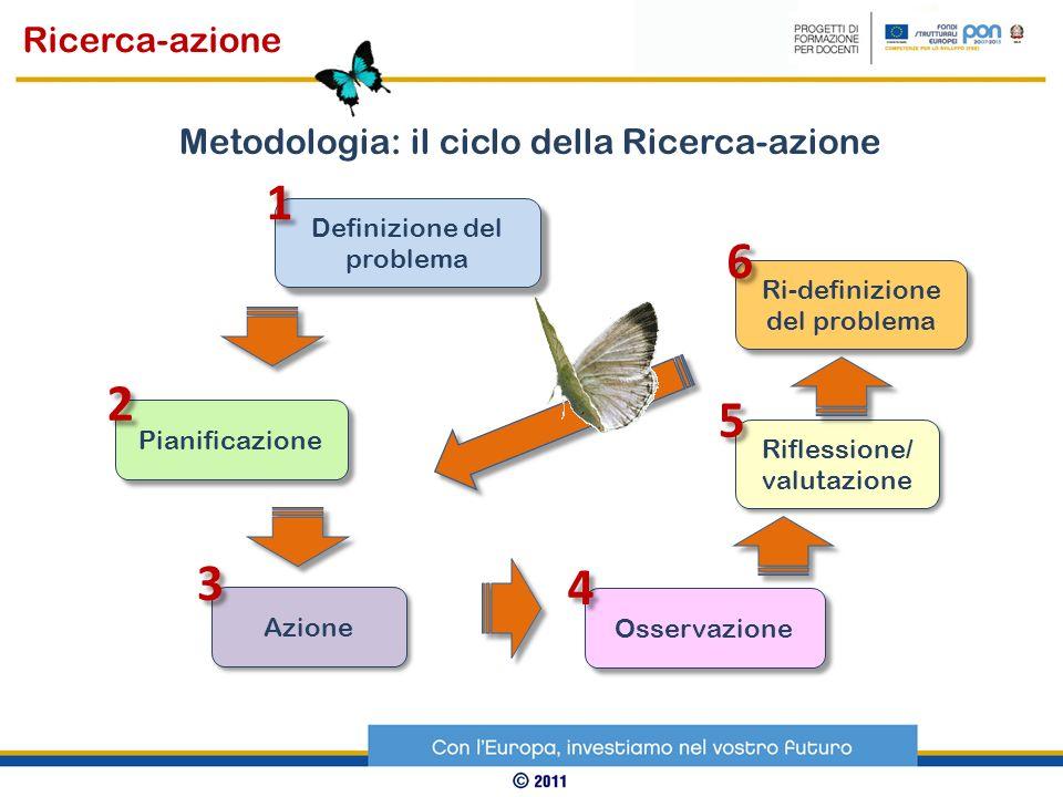 Metodologia: il ciclo della Ricerca-azione Riflessione/ valutazione Riflessione/ valutazione Osservazione Azione Pianificazione Definizione del proble
