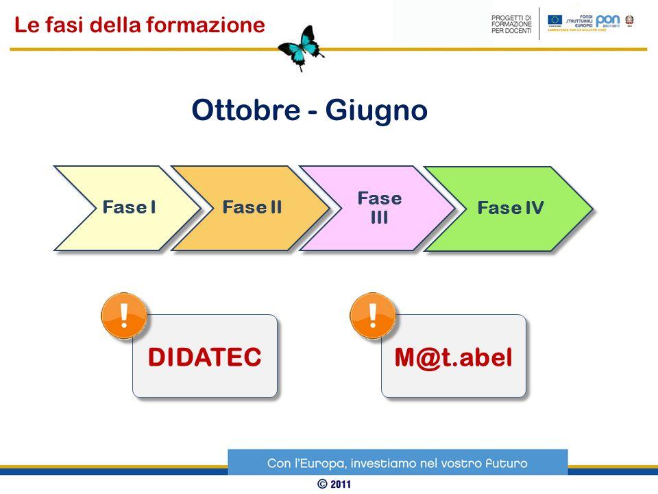 Fase IFase II Fase III Fase IV Le fasi della formazione DIDATEC M@t.abel Ottobre - Giugno