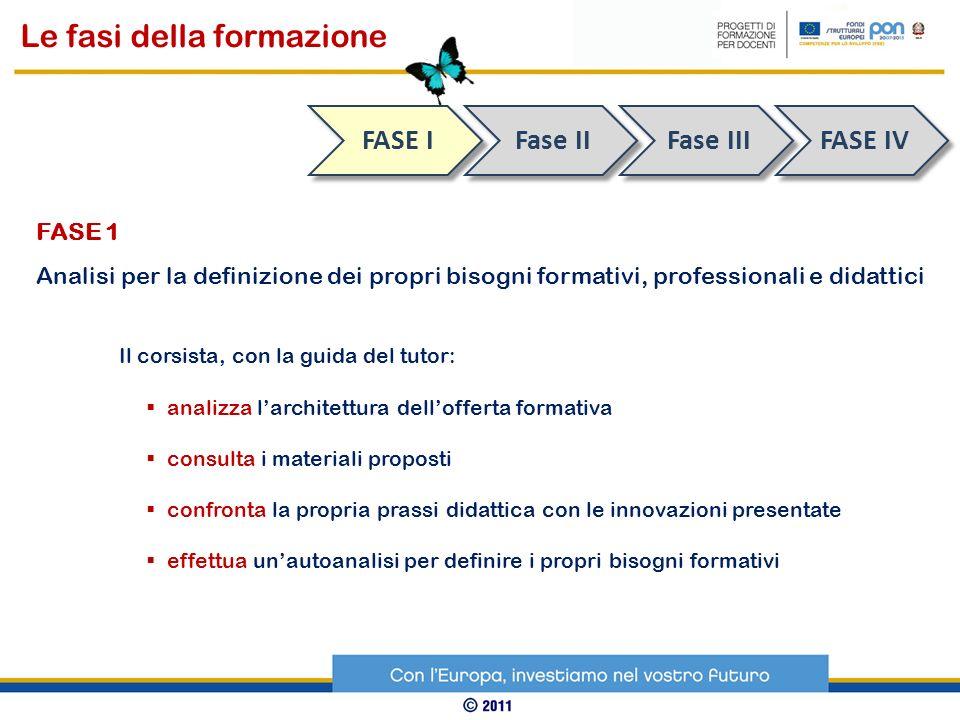 FASE 1 Analisi per la definizione dei propri bisogni formativi, professionali e didattici Il corsista, con la guida del tutor: analizza larchitettura