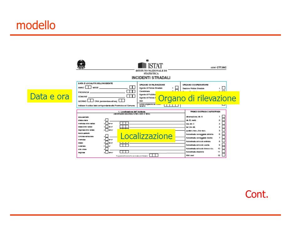 modello Cont. Data e ora Organo di rilevazione Localizzazione