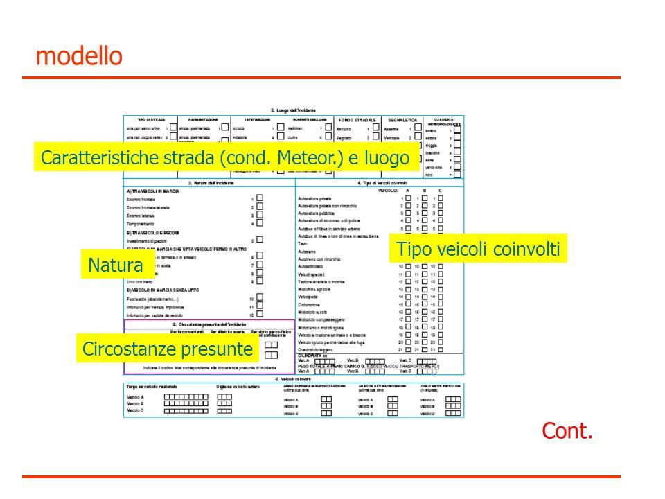 modello Cont. Caratteristiche strada (cond.
