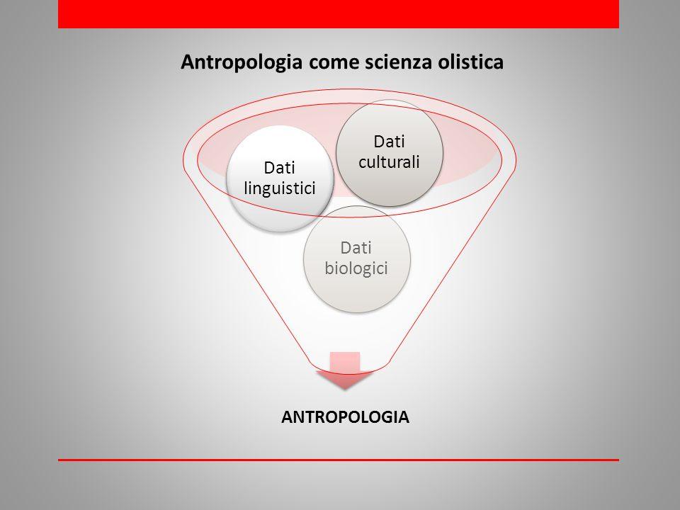 ANTROPOLOGIA Dati biologici Dati linguistici Dati culturali Antropologia come scienza olistica