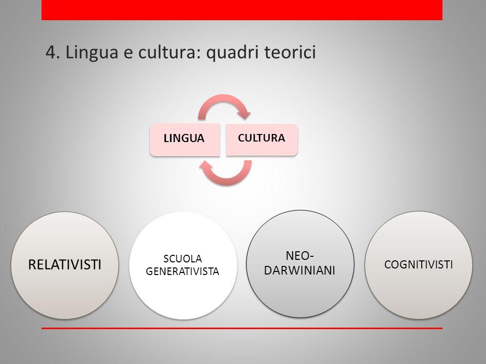 4. Lingua e cultura: quadri teorici LINGUA CULTURA RELATIVISTI SCUOLA GENERATIVISTA NEO- DARWINIANI COGNITIVISTI