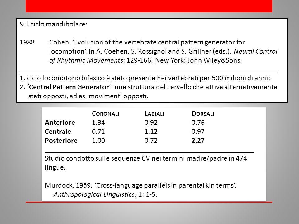 C ORONALI L ABIALI D ORSALI Anteriore1.340.920.76 Centrale0.711.120.97 Posteriore1.000.722.27 ________________________________________________________ Studio condotto sulle sequenze CV nei termini madre/padre in 474 lingue.