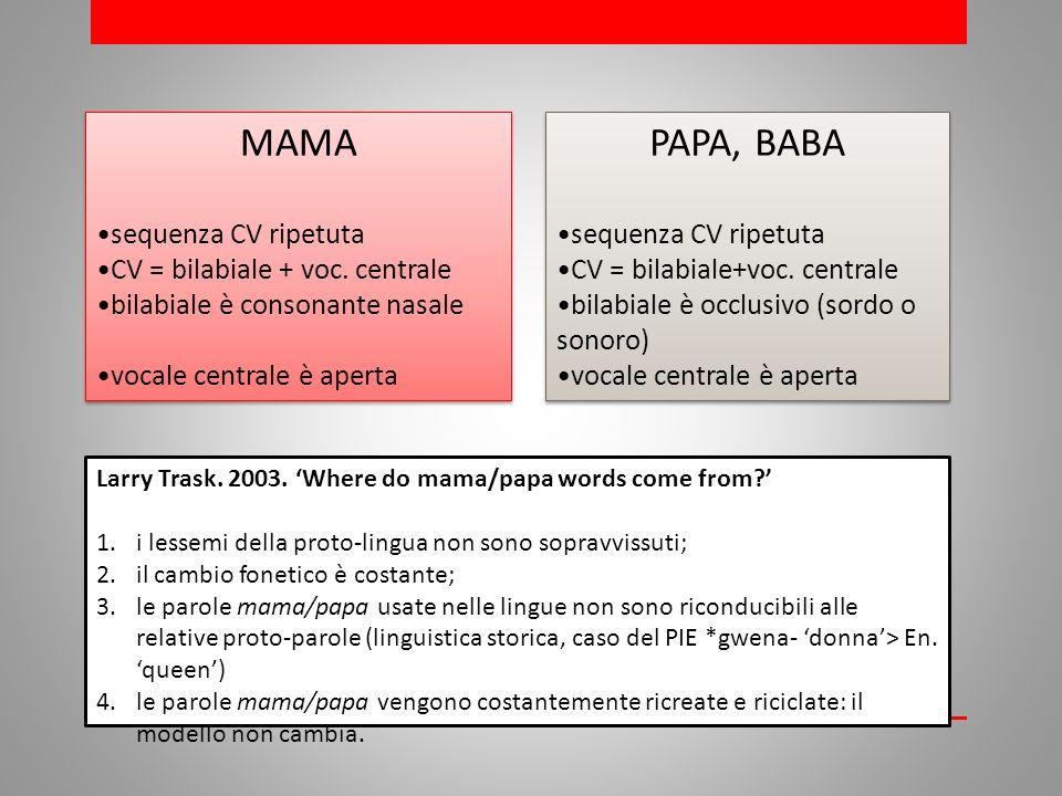 MAMA sequenza CV ripetuta CV = bilabiale + voc.