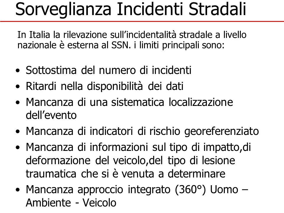 Sorveglianza Incidenti Stradali Sottostima del numero di incidenti Ritardi nella disponibilità dei dati Mancanza di una sistematica localizzazione del