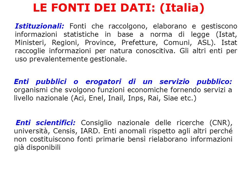 LE FONTI DEI DATI: (Italia) Istituzionali: Fonti che raccolgono, elaborano e gestiscono informazioni statistiche in base a norma di legge (Istat, Mini