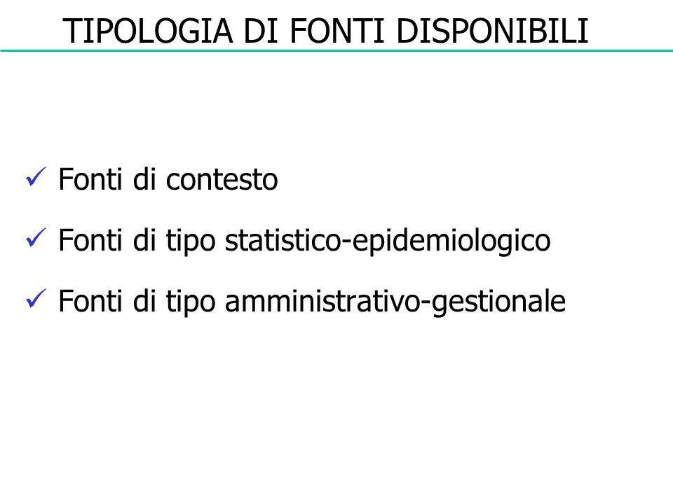 Fonti di contesto Fonti di tipo statistico-epidemiologico Fonti di tipo amministrativo-gestionale TIPOLOGIA DI FONTI DISPONIBILI