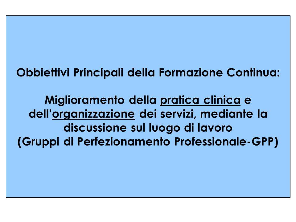 Obbiettivi Principali della Formazione Continua: Miglioramento della pratica clinica e dellorganizzazione dei servizi, mediante la discussione sul luogo di lavoro (Gruppi di Perfezionamento Professionale-GPP)