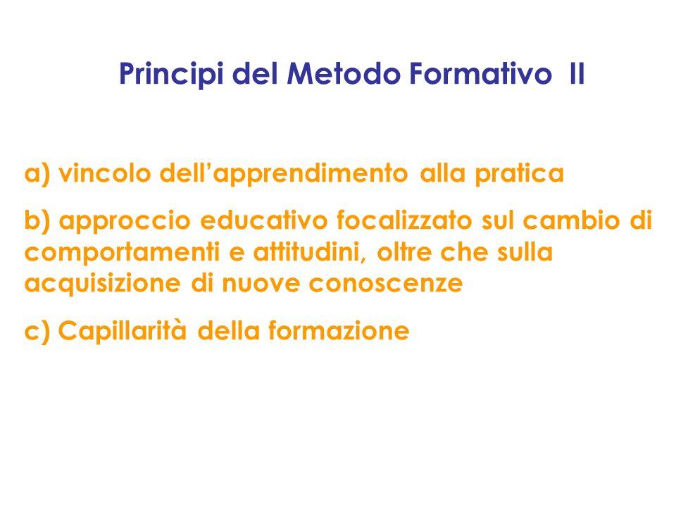 a) vincolo dellapprendimento alla pratica b) approccio educativo focalizzato sul cambio di comportamenti e attitudini, oltre che sulla acquisizione di nuove conoscenze c) Capillarità della formazione Principi del Metodo Formativo II