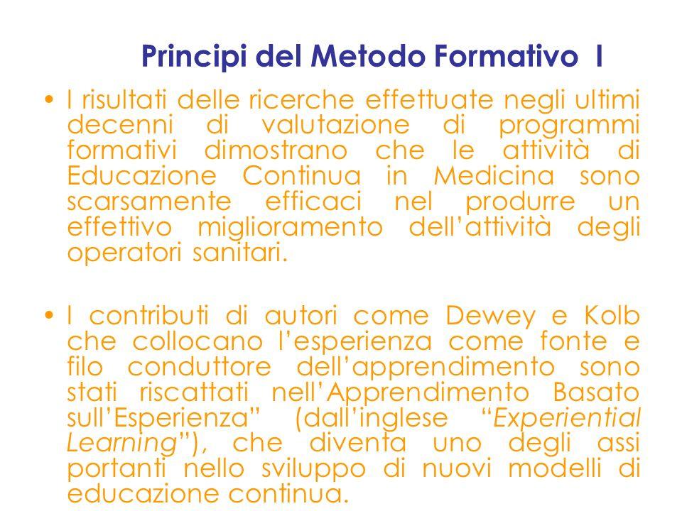 Principi del Metodo Formativo I I risultati delle ricerche effettuate negli ultimi decenni di valutazione di programmi formativi dimostrano che le attività di Educazione Continua in Medicina sono scarsamente efficaci nel produrre un effettivo miglioramento dellattività degli operatori sanitari.