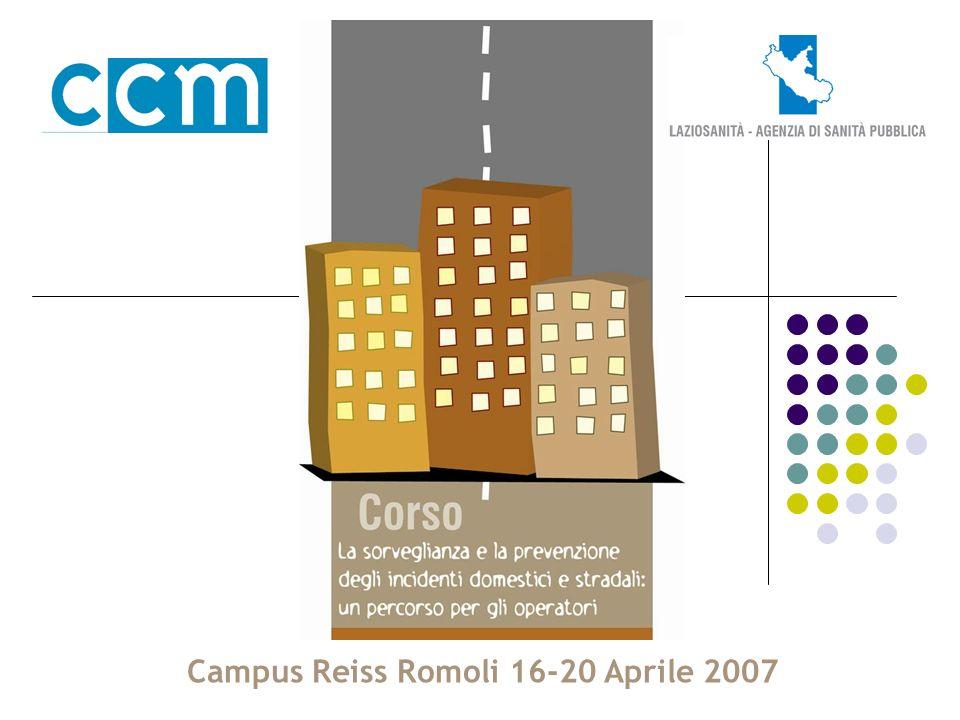 Campus Reiss Romoli 16-20 Aprile 2007
