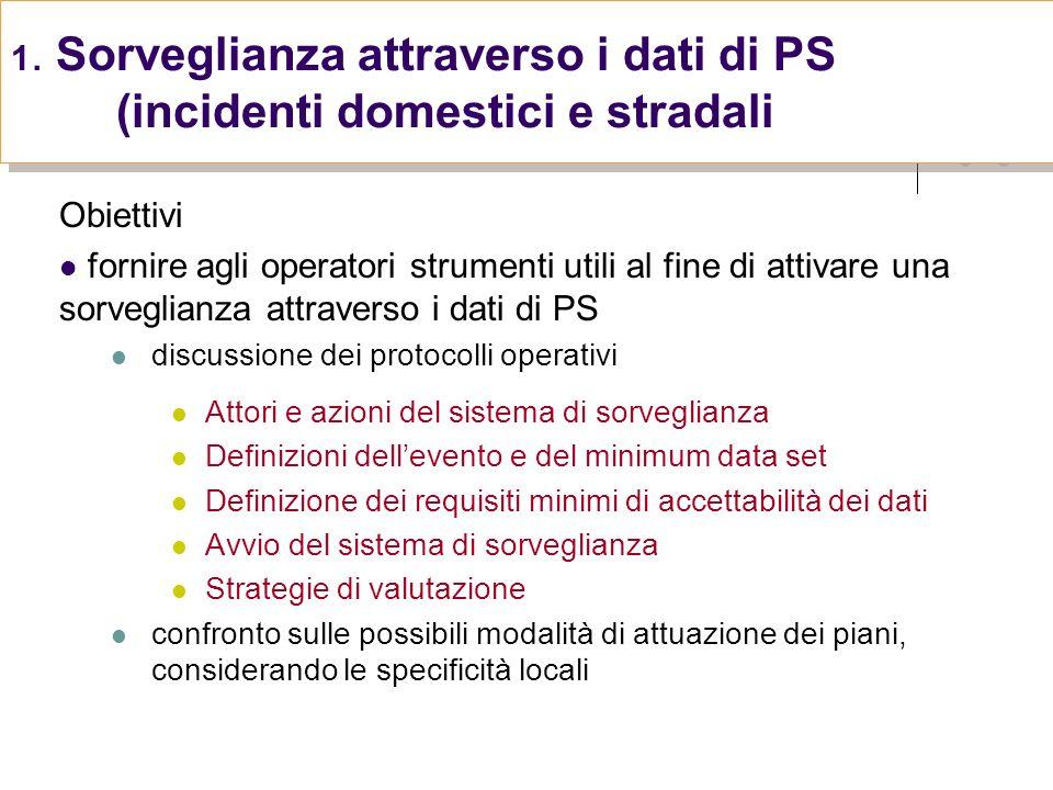 Obiettivi fornire agli operatori strumenti utili al fine di attivare una sorveglianza attraverso i dati di PS discussione dei protocolli operativi Att