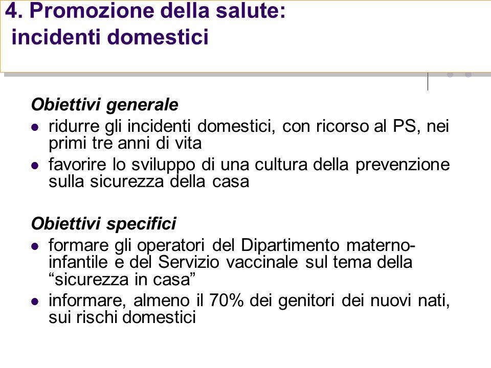 Obiettivi generale ridurre gli incidenti domestici, con ricorso al PS, nei primi tre anni di vita favorire lo sviluppo di una cultura della prevenzion