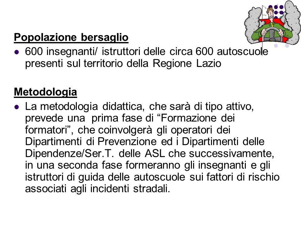 Popolazione bersaglio 600 insegnanti/ istruttori delle circa 600 autoscuole presenti sul territorio della Regione Lazio Metodologia La metodologia did