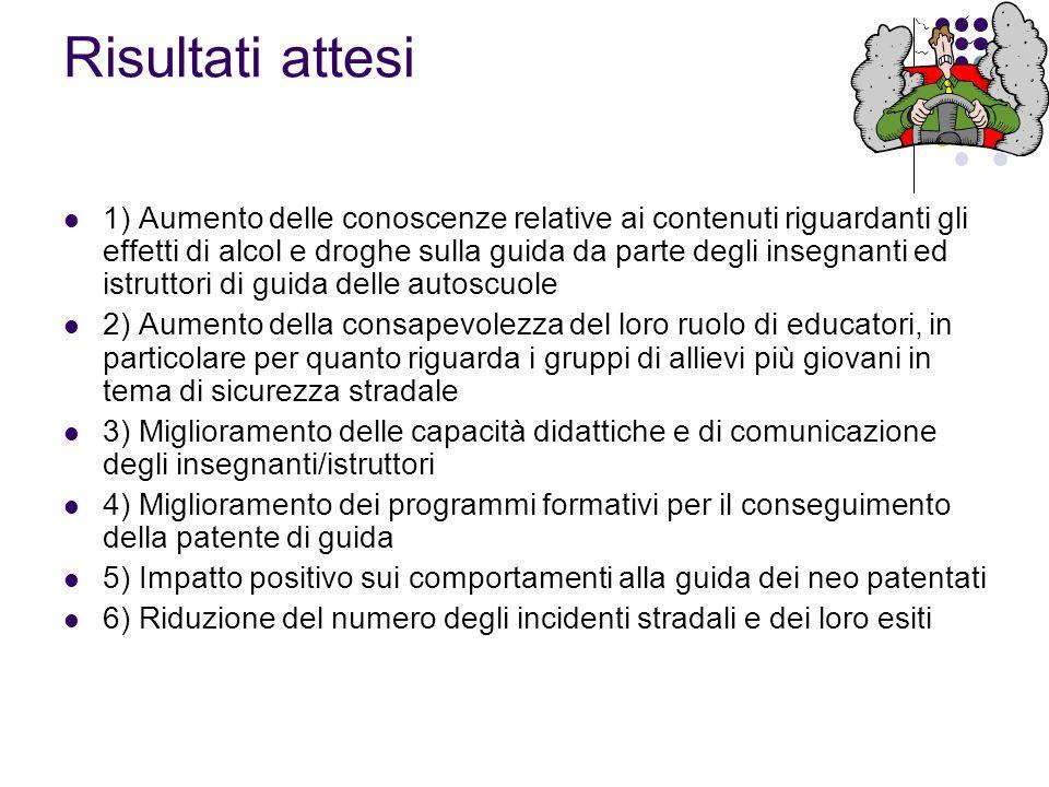 Risultati attesi 1) Aumento delle conoscenze relative ai contenuti riguardanti gli effetti di alcol e droghe sulla guida da parte degli insegnanti ed