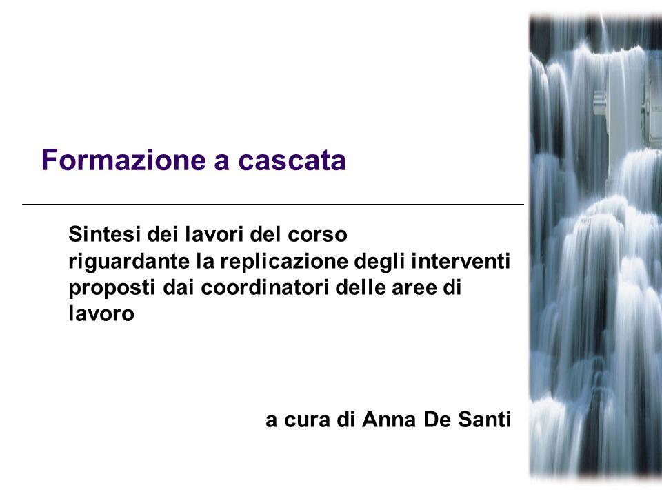 Formazione a cascata Sintesi dei lavori del corso riguardante la replicazione degli interventi proposti dai coordinatori delle aree di lavoro a cura di Anna De Santi