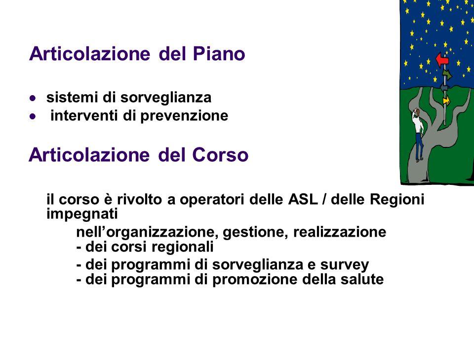 Articolazione del Piano sistemi di sorveglianza interventi di prevenzione Articolazione del Corso il corso è rivolto a operatori delle ASL / delle Reg
