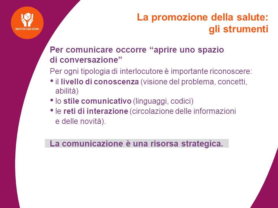 La promozione della salute: gli strumenti Per comunicare occorre aprire uno spazio di conversazione Per ogni tipologia di interlocutore è importante r