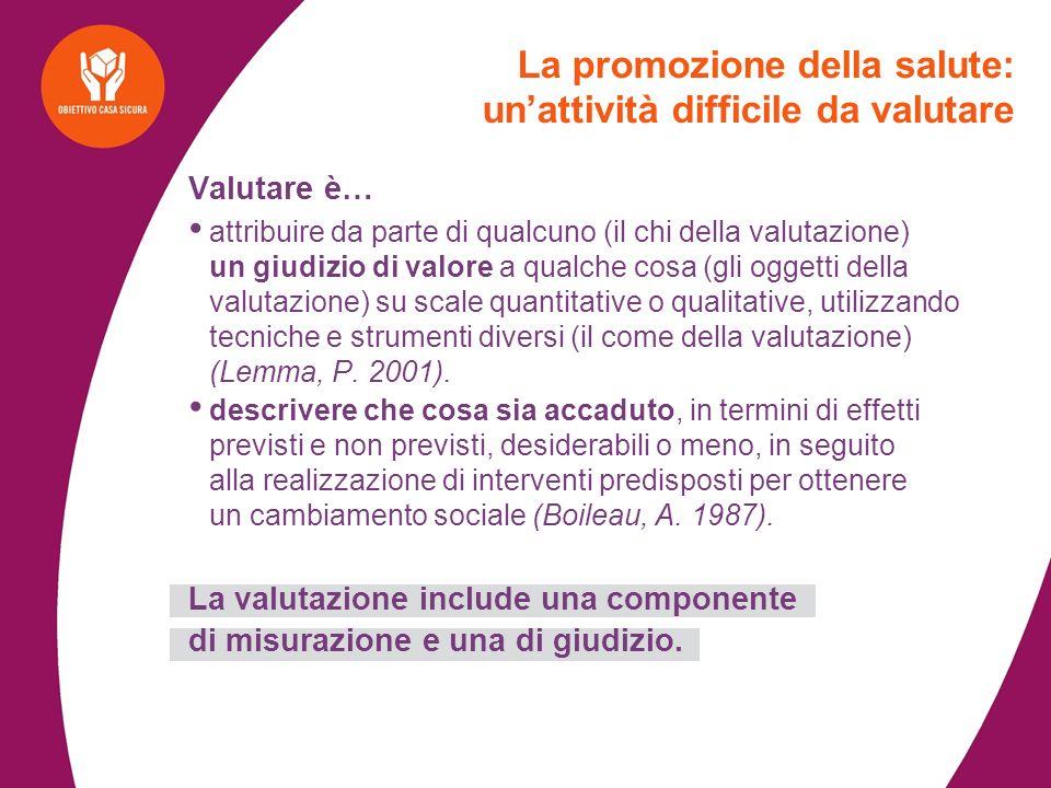 Valutare è… attribuire da parte di qualcuno (il chi della valutazione) un giudizio di valore a qualche cosa (gli oggetti della valutazione) su scale q