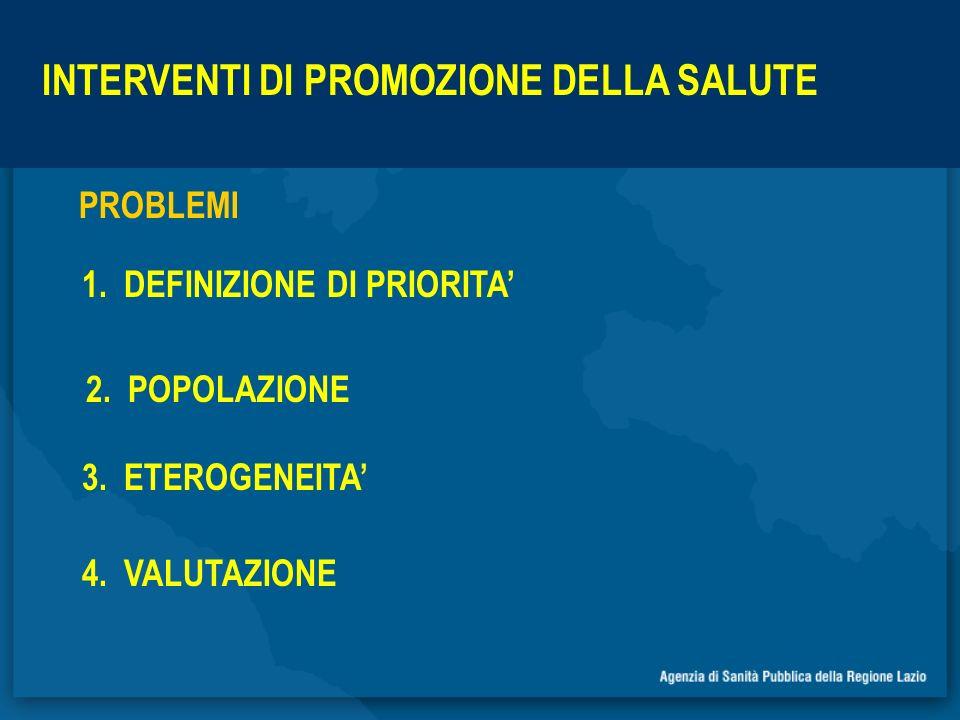 INTERVENTI DI PROMOZIONE DELLA SALUTE PROBLEMI 1. DEFINIZIONE DI PRIORITA 2. POPOLAZIONE 3. ETEROGENEITA 4. VALUTAZIONE