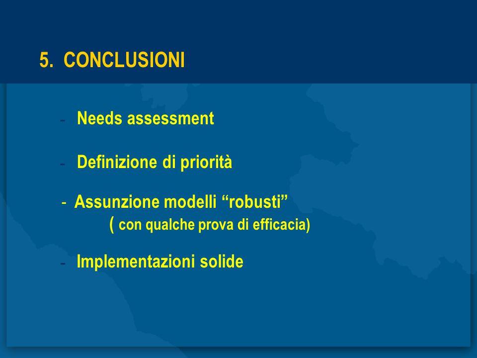 5. CONCLUSIONI - Needs assessment - Definizione di priorità - Assunzione modelli robusti ( con qualche prova di efficacia) - Implementazioni solide