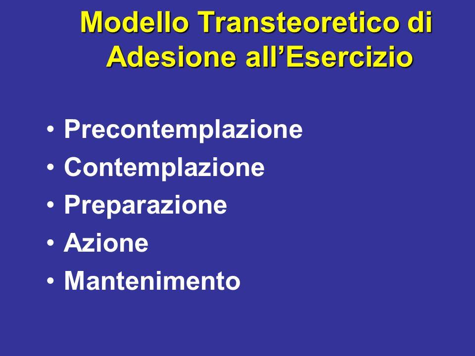 Modello Transteoretico di Adesione allEsercizio Precontemplazione Contemplazione Preparazione Azione Mantenimento
