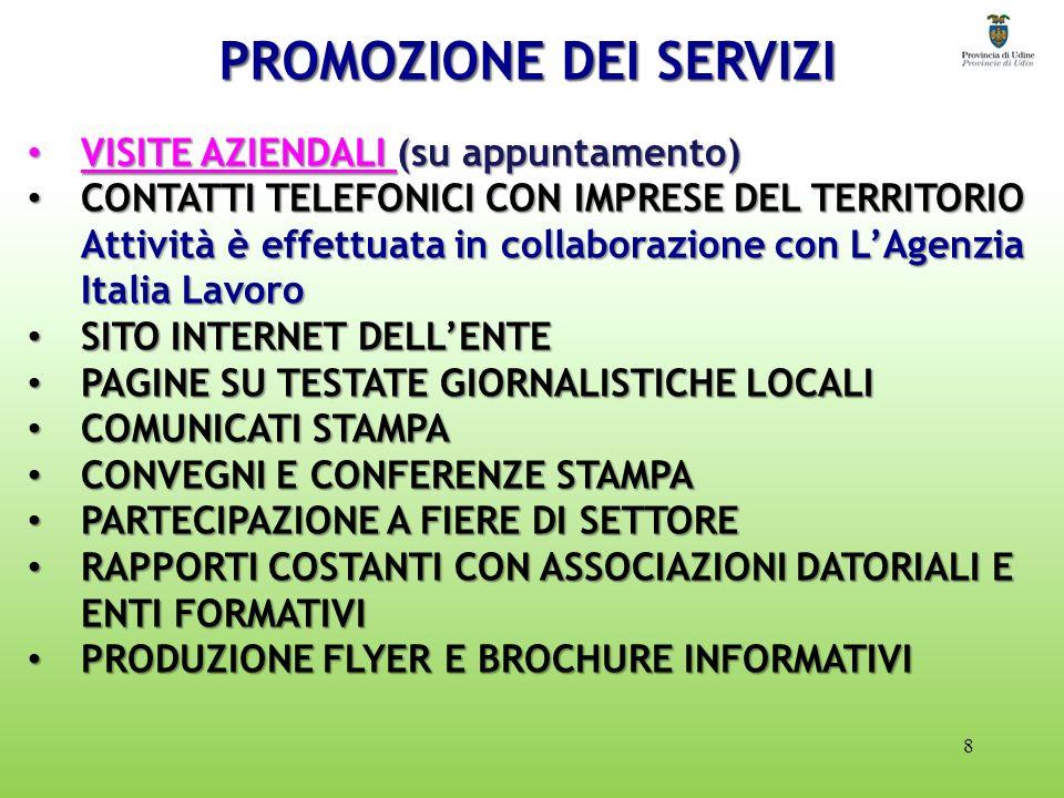 PROMOZIONE DEI SERVIZI 8 VISITE AZIENDALI (su appuntamento) VISITE AZIENDALI (su appuntamento) CONTATTI TELEFONICI CON IMPRESE DEL TERRITORIO Attività è effettuata in collaborazione con LAgenzia Italia Lavoro CONTATTI TELEFONICI CON IMPRESE DEL TERRITORIO Attività è effettuata in collaborazione con LAgenzia Italia Lavoro SITO INTERNET DELLENTE SITO INTERNET DELLENTE PAGINE SU TESTATE GIORNALISTICHE LOCALI PAGINE SU TESTATE GIORNALISTICHE LOCALI COMUNICATI STAMPA COMUNICATI STAMPA CONVEGNI E CONFERENZE STAMPA CONVEGNI E CONFERENZE STAMPA PARTECIPAZIONE A FIERE DI SETTORE PARTECIPAZIONE A FIERE DI SETTORE RAPPORTI COSTANTI CON ASSOCIAZIONI DATORIALI E ENTI FORMATIVI RAPPORTI COSTANTI CON ASSOCIAZIONI DATORIALI E ENTI FORMATIVI PRODUZIONE FLYER E BROCHURE INFORMATIVI PRODUZIONE FLYER E BROCHURE INFORMATIVI