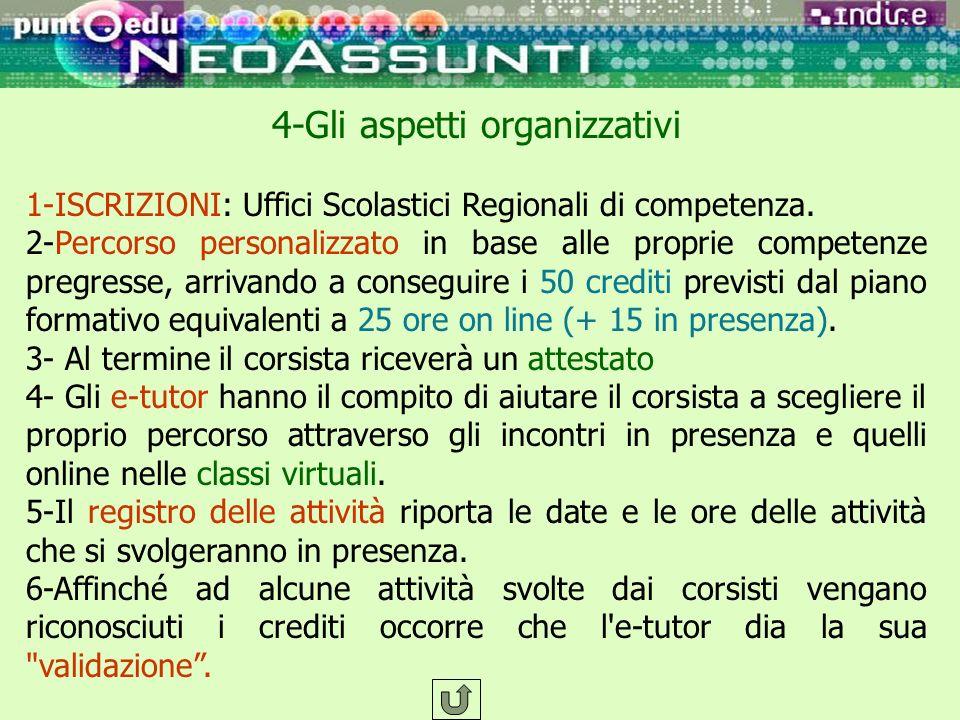 4-Gli aspetti organizzativi 1-ISCRIZIONI: Uffici Scolastici Regionali di competenza.