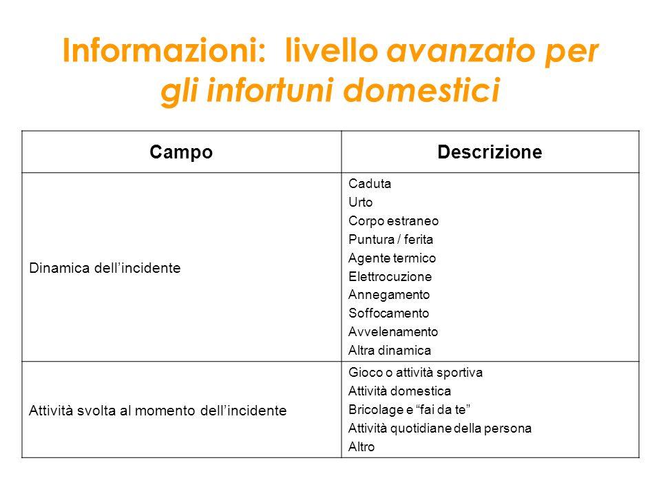 Informazioni: livello avanzato per gli infortuni domestici Campo Descrizione Dinamica dellincidente Caduta Urto Corpo estraneo Puntura / ferita Agente