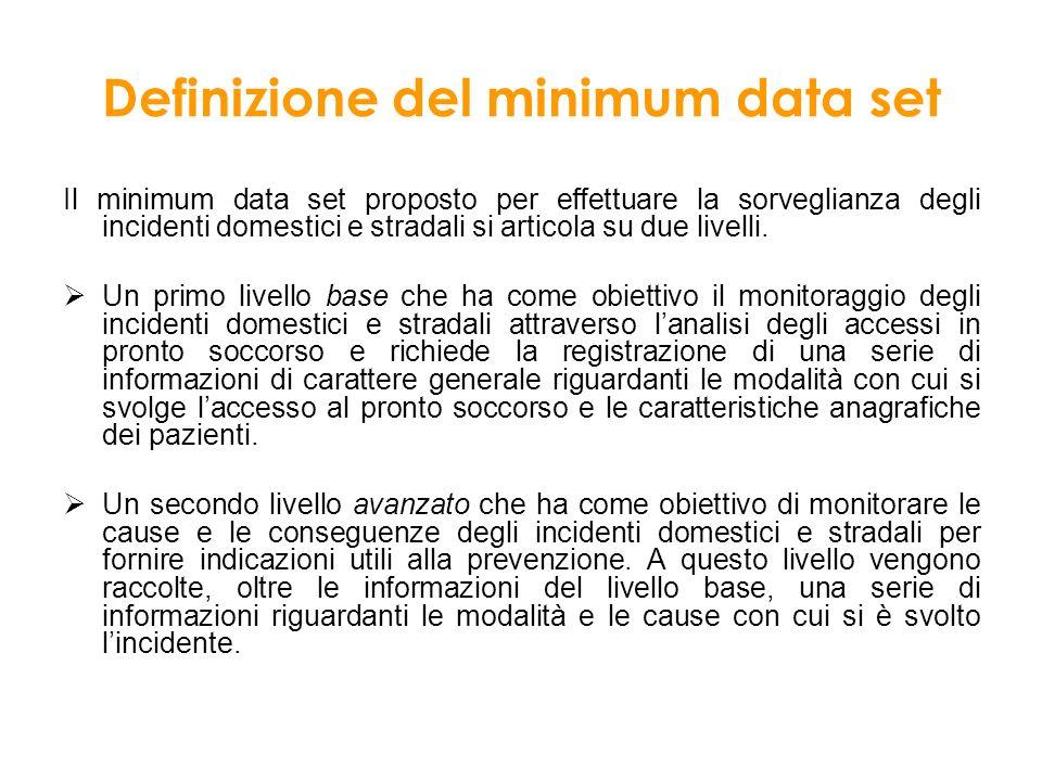 Definizione del minimum data set Il minimum data set proposto per effettuare la sorveglianza degli incidenti domestici e stradali si articola su due l