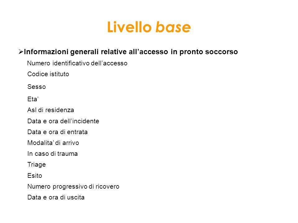 Livello base Informazioni generali relative allaccesso in pronto soccorso Numero identificativo dellaccesso Codice istituto Sesso Eta Asl di residenza