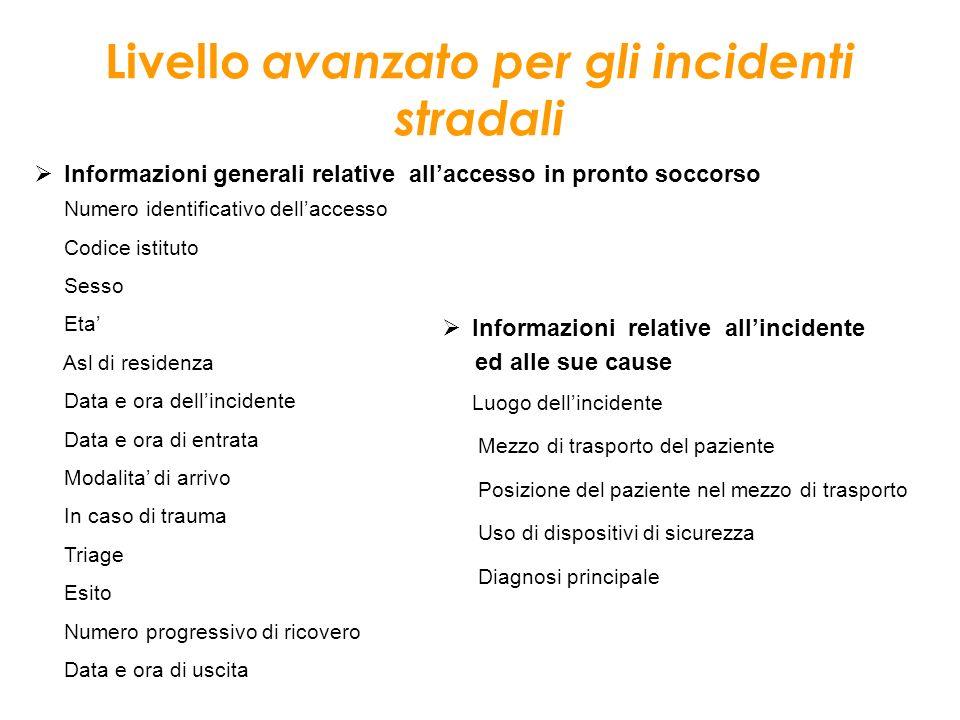 Livello avanzato per gli incidenti stradali Informazioni relative allincidente ed alle sue cause Luogo dellincidente Mezzo di trasporto del paziente P