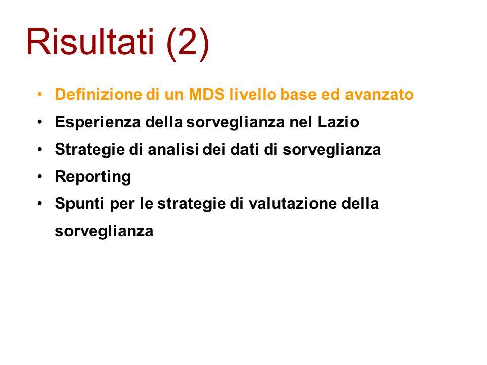 Risultati (2) Definizione di un MDS livello base ed avanzato Esperienza della sorveglianza nel Lazio Strategie di analisi dei dati di sorveglianza Reporting Spunti per le strategie di valutazione della sorveglianza