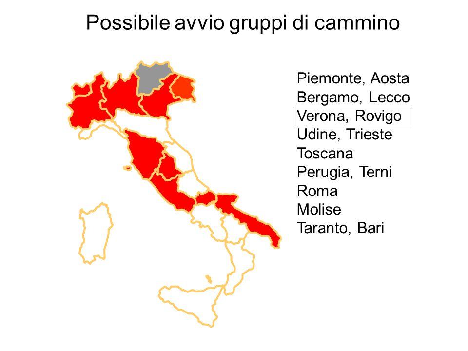 Possibile avvio gruppi di cammino Piemonte, Aosta Bergamo, Lecco Verona, Rovigo Udine, Trieste Toscana Perugia, Terni Roma Molise Taranto, Bari